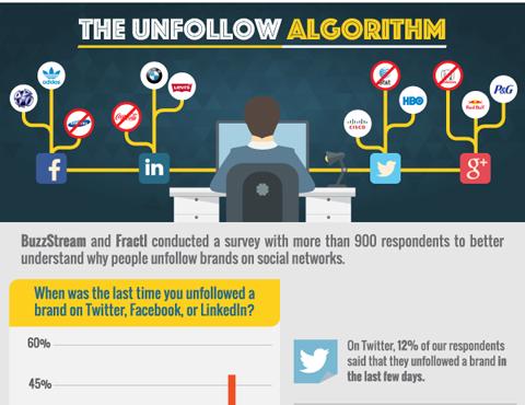 Алгоритм не следования