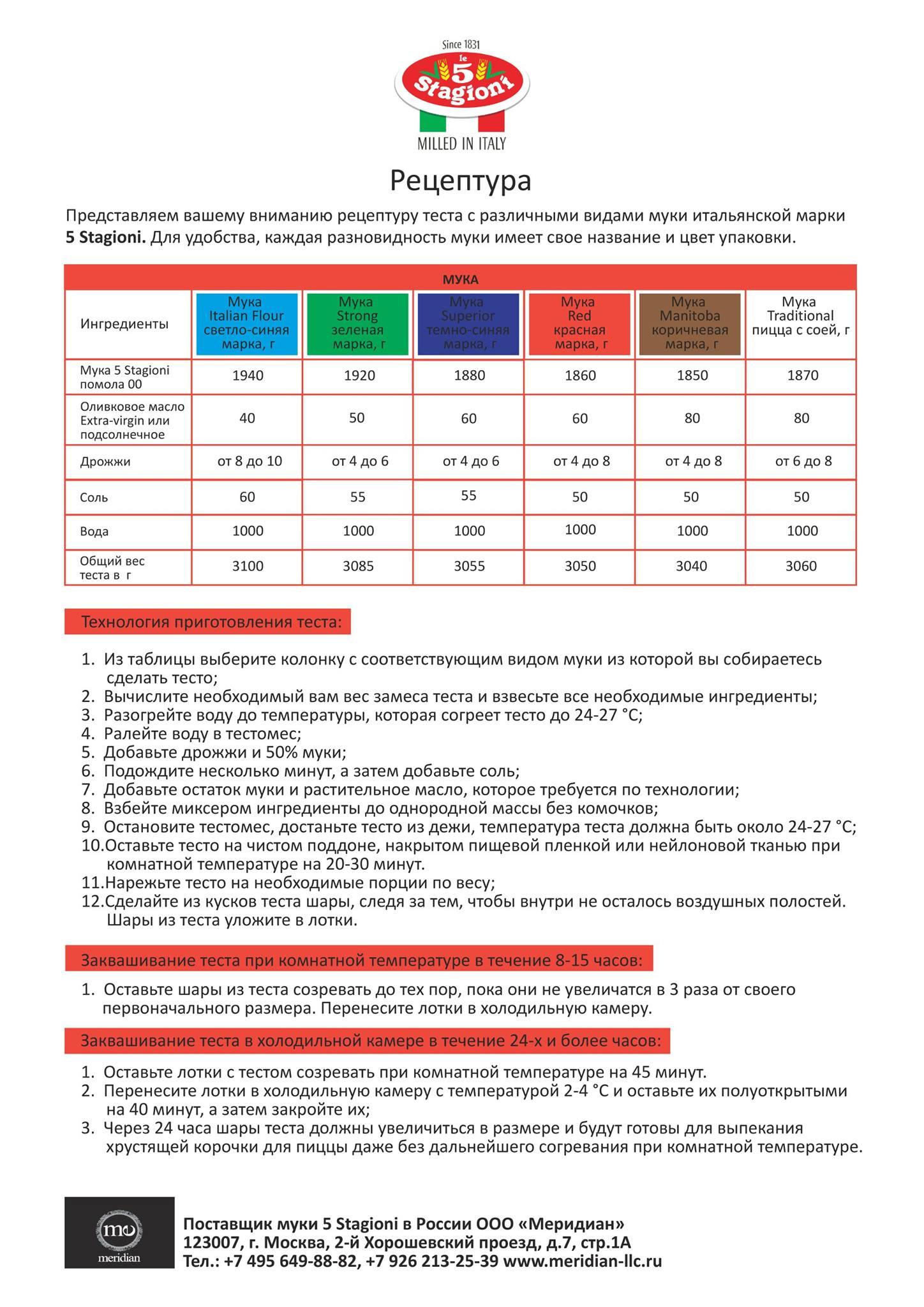 Таблица с рецептами приготовления теста на основе разных видов муки Le 5 Stagioni