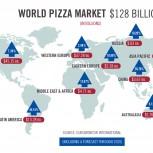 Ежегодный обзор пицца-рынка журнала PMQ Pizza Magazine за 2016 год и основные тренды на 2017 год
